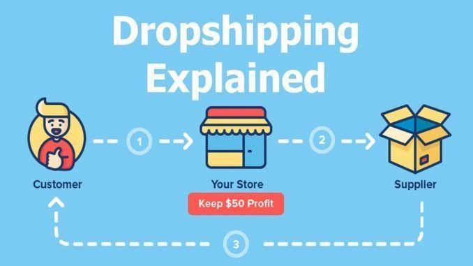 mo-hinh-dropshipping-opti